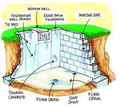basement water seeping