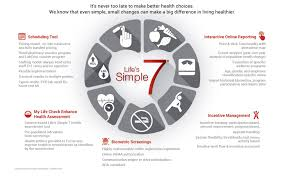 Health Screening Services American Heart Association