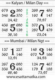 Kalyan Matka Final Tips Today Open To Close 22 Jan 2016