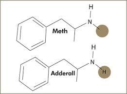 Adderall Amphetamine And Methamphetamine