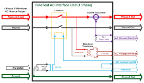 finetest functional ate and power supply testers Ac Contactor Diagram ac interface unit ac contactor wiring diagram