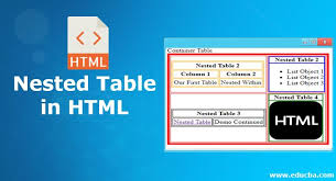 nested table in html how to create a
