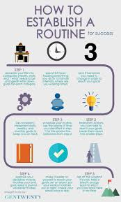 best ideas about how to set goals goal setting how to establish a routine diy organizing ideasorganization life hacksorganizing collegegoals gentwentyfuture