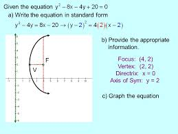 unit 1 conic sections section 3 the parabola calculator