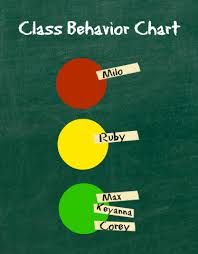 Chart Moves Behavior The Pros And Cons Of Using A Classroom Behavior Chart