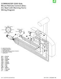 mercury outboard control wiring diagram images wiring diagram for control wiring diagram quicksilver remote