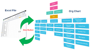Excel Org Chart From Data Import Org Chart Data
