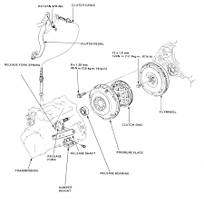 1988 acura integra wiring diagram 1988 discover your wiring 89 ranger 2 9l slave cylinder diagram