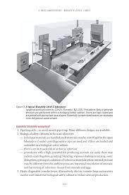 Biosafety Level 3 Laboratory Design Laboratory Biosafety Manual