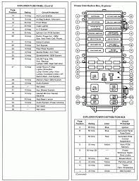 1998 ford expedition fuse box diagram ford day trip fuse diagram for 2004 Expedition Fuse Box Diagram 1998 ford expedition fuse box diagram 1998 ford expedition fuse box diagram ford day trip fuse