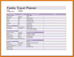 Personal Vacation Planner Trip Planner Template Familycourt Us