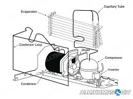 Full size of samsung refrigerator pressor wiring diagram profile side by refrirator parts fridge not cooling