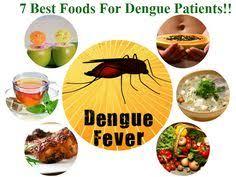 Diet Chart After Dengue Fever Pinterest
