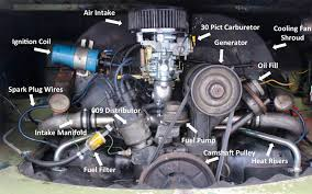 volkswagen engine diagram volkswagen wiring diagrams online