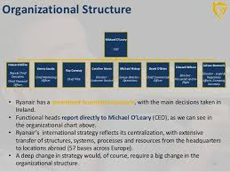 Ryanair Organisational Structure Chart Ryanair Strategy And Value Creation 2014