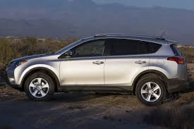 Pre-Owned 2015 Toyota RAV4 FWD 4dr LE R20995