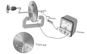 first electric generator.  Electric To First Electric Generator 1