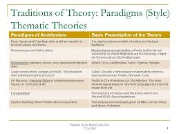 Theory Design Methodology Part I Dr Hazem Abu Orf Ppt Video