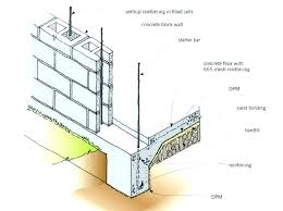 cinder block retaining wall design gallery of concrete block retaining wall design