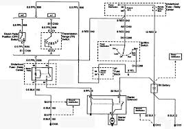 1997 chevy suburban no turnover with the ignition switch Ignition Switch Diagram Ignition Switch Diagram #89 ignition switch diagram pdf