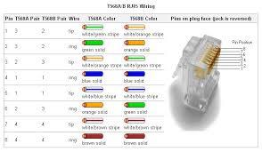 rj b wiring diagram rj image wiring diagram rj45 b wiring diagram wire diagram