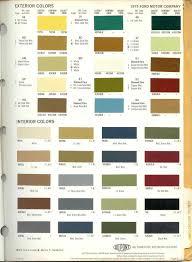 Lucite Color Chart 26 Factual Dupont Centari Paint Colors