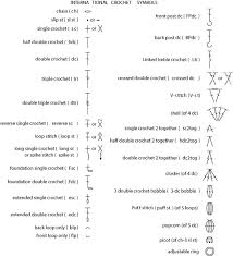 Crochet Stitch Symbol Chart Common International Crochet Symbols And Crochet Stitch