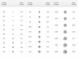 Diamond Total Weight Chart Diamond Carat Weight Charts Saman Jewelers