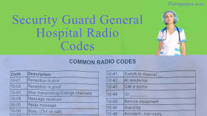 A highway code for vulnerable motorists. Security Guard Common Radio Codes For The Hospitals Youtube