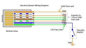 wiring diagram for security camera wiring image wiring diagram for swann security camera wire diagram on wiring diagram for security camera