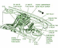 cadillac deville concours maxi fuse box diagram circuit 1995 cadillac deville concours maxi fuse box diagram