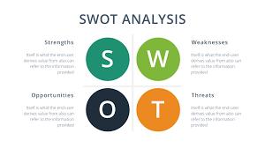 Swot Chart Template Swot Analysis Keynote Template Download For Free Designhooks