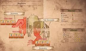 Mhw Iceborne Banbaro Guide Tips