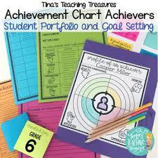 Achievement Chart Student Portfolio Feedback And Goal Setting System
