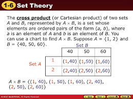 Cross Product Chart Warm Up Lesson Presentation Lesson Quiz Ppt Video Online