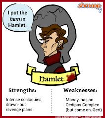 hamlet in hamlet character analysis