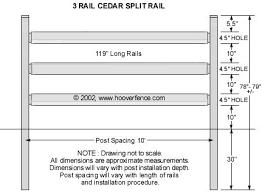 farm fence drawing. Specifications Farm Fence Drawing Y