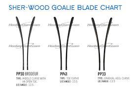 Sherwood Hockey Stick Curve Chart Www Totalhockey Com Ui Sizing Sherwood Sticks