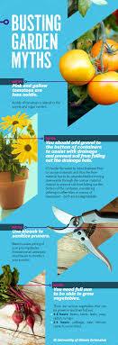Kitchen Garden Preserves 17 Best Images About Gardening On Pinterest Gardens Preserve