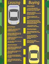 Lease Vs Buying Car Infographic Leasing Vs Buying A Car Financial 4 0