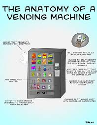 How Vending Machine Works Extraordinary The Anatomy Of Vending Machine Holy Kaw The One For Graphics