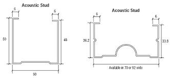 Image Hollow Metal Custom Audio Designs Ltd Acoustic Studs Metal Studs And Track