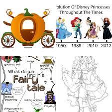 Cinderella Diet Chart Cinderella Solution Weight Loss Cinderella Solution