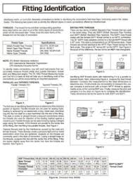 Hydraulic Fitting Torque Chart Hydraulic Charts And Tables For Reference