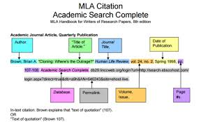 Citing A Scholarly Article Fs 102 Intro To College Experience