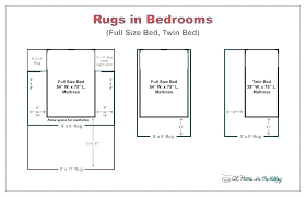 Area Rug Dimensions Cctvsales Co
