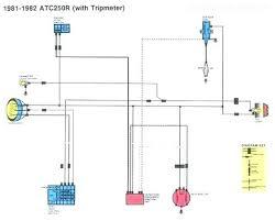 baja 90cc atv wiring mncenterfornursing com baja 90cc atv wiring full size of wiring diagram cc quad complete diagrams o 2007 baja