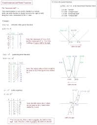 transformations and pa functions transformations and pa functions 2 transformations and pa functions 3