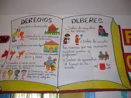 Resultado de imagen de derechos y deberes en el colegio