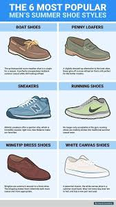 12 Shoe Charts Every Guy Needs To Bookmark Summer Shoes